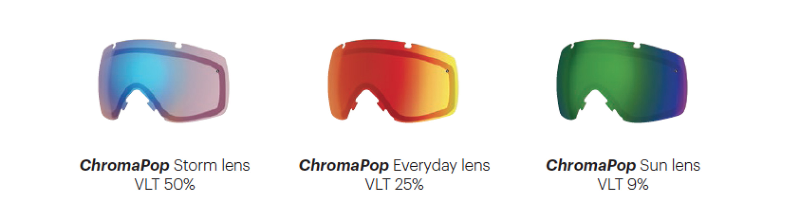 50f3fd2cfa0 The interchangeable lenses are available in select colorways of the I O7